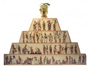 Социальная система общества майя